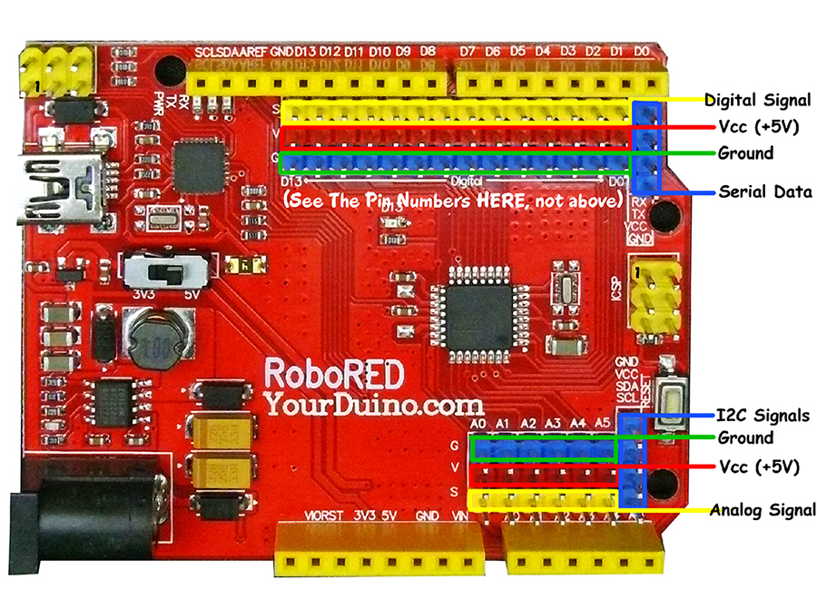 RoboRed-Annotated-900.jpg