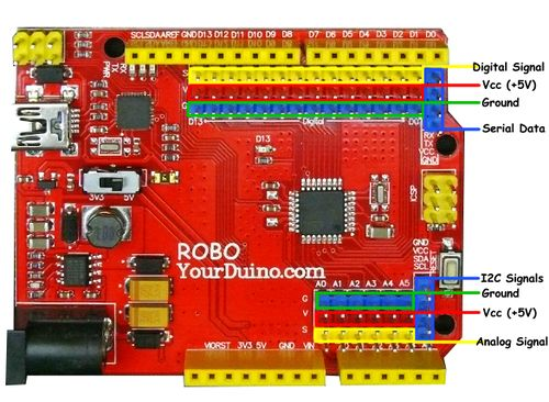 RoboRed-Annotated-2337.jpg