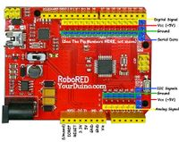RoboRed-Annotated-900E16.jpg